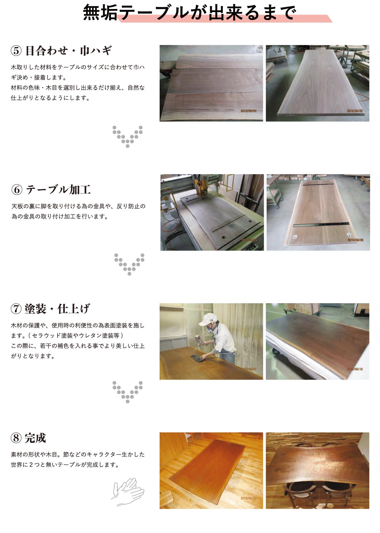 ハギテーブル製作2